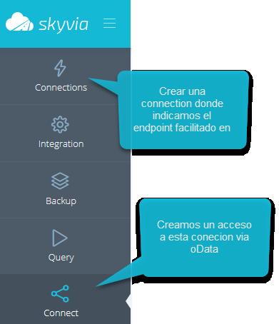 Configuración Skyvia para obtener un acceso oData a nuestra base de datos Amazon RDS