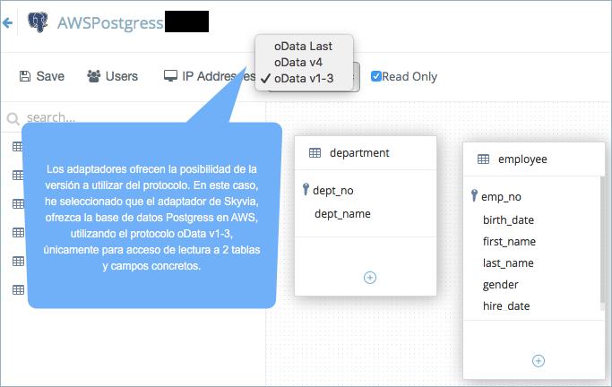 Definición Protocolo Odata en Skyvia