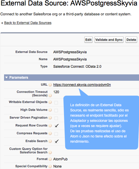 Definición External Data Source en Salesforce