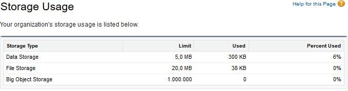 El Almacenamiento de los Big Objects no se considera Data Storage