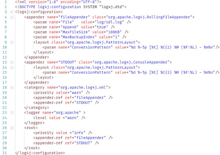 Contenido del fichero log-conf.xml
