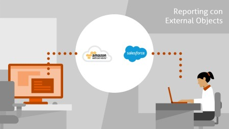 Reporting con External Objects sobre AWS
